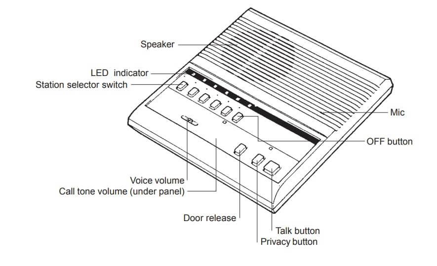 Lef 5 Wiring Diagram